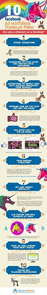 10 Facebook Ad Mistakes Donkeys Makes INFOGRAPHIC.jpg